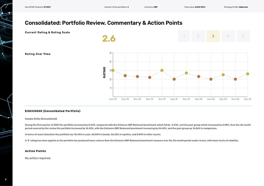 Rating and action points